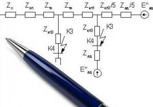 Как рассчитать ток короткого замыкания