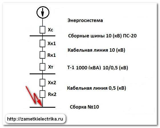 расчет тока короткого замыкания в трехфазной сети