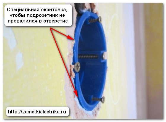 ustanovka_podrozetnikov_v_gipsokarton_установка_подрозетников_в_гипсокартон_7