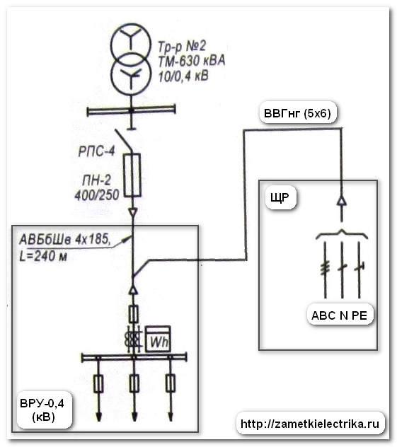 Расчета электромонтажных работ пример