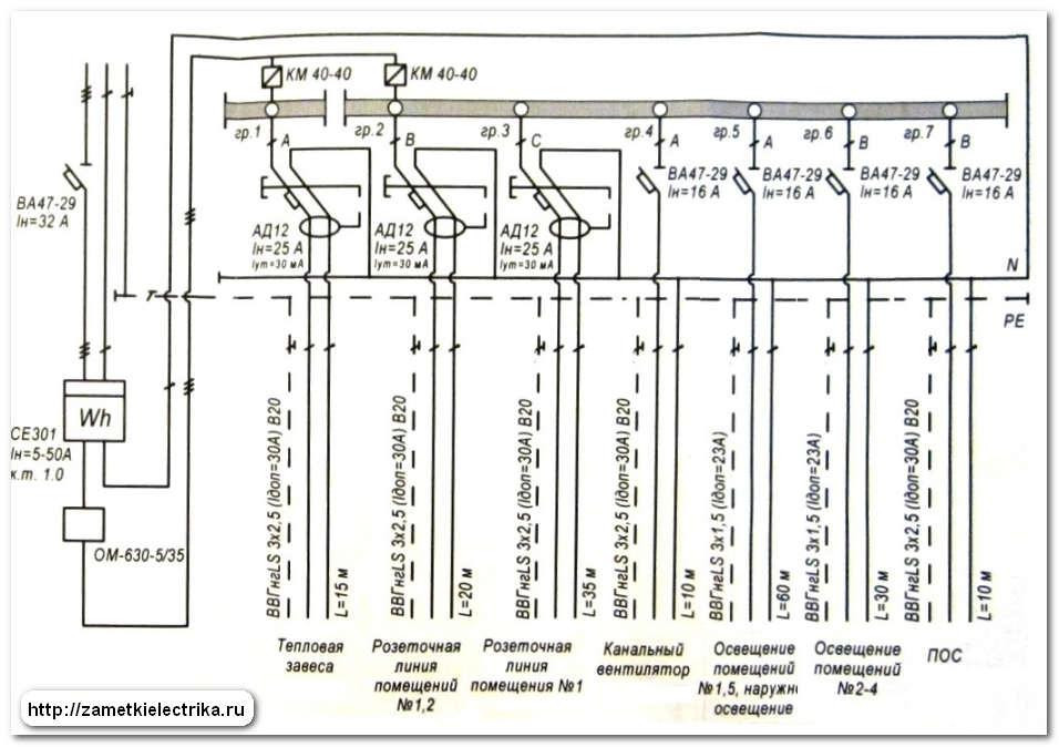 Электро схема магазина