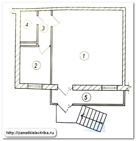 План (экспликация) помещений магазина.  Схема электропроводки магазина (пример) .