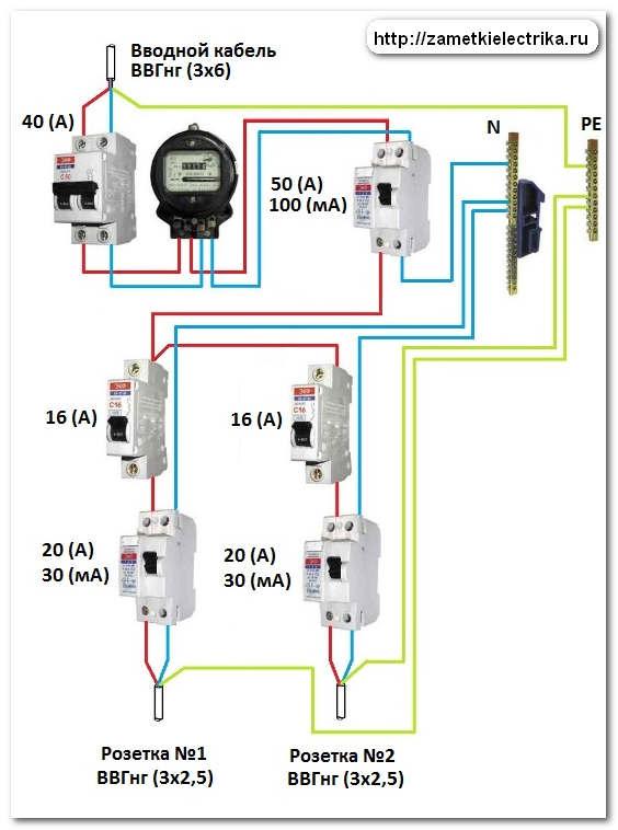 Электропроводка в сельском доме