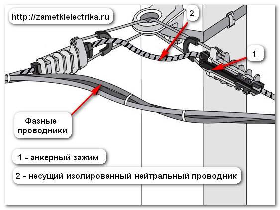 кабель кугвэвнг 7х0.5 вес