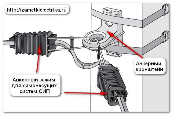 xarakteristiki_sip_характеристики_сип_5