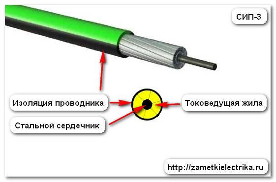 xarakteristiki_sip_характеристики_сип_6