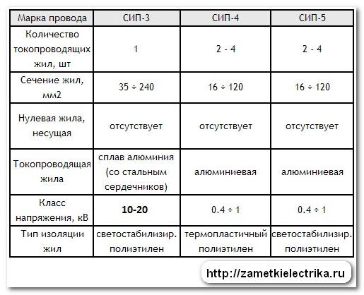 xarakteristiki_sip_характеристики_сип_8