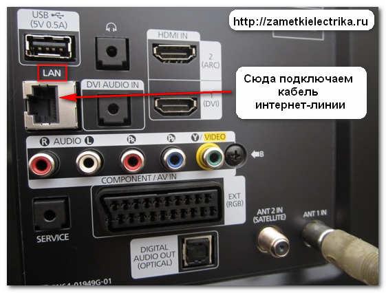 kak_podklyuchit_televizor_k_internetu_как_подключить_телевизор_к_интернету_22
