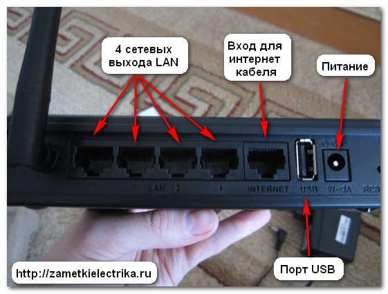kak_podklyuchit_televizor_k_internetu_как_подключить_телевизор_к_интернету_6