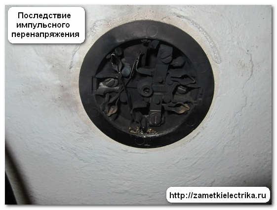 perenapryazhenie_перенапряжение_3