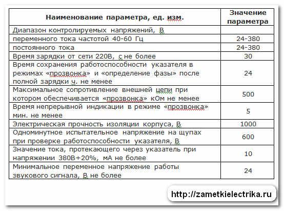 ukazatel_napryazheniya_kontakt-55em_указатель_напряжения_контакт-55эм_5
