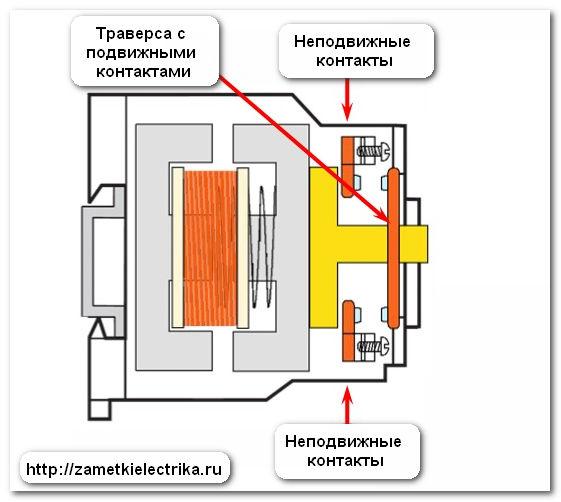 magnitnyj_puskatel_pml-1100_магнитный_пускатель_пмл-1100_32
