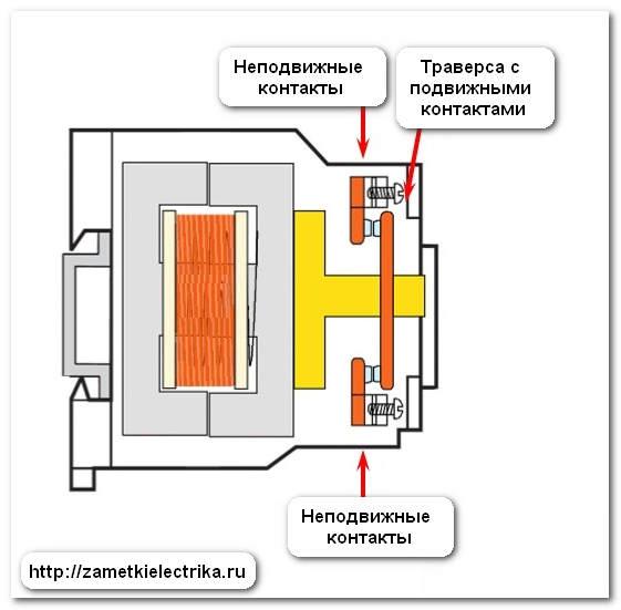 magnitnyj_puskatel_pml-1100_магнитный_пускатель_пмл-1100_33