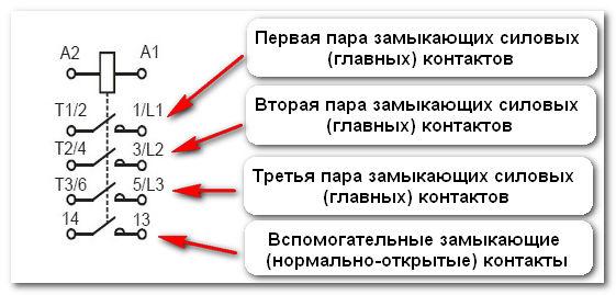 Схема пускателя ПМЛ-1100