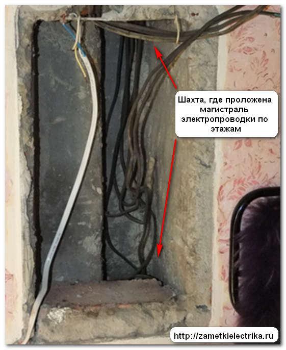 Замена встраиваемого квартирного электрического щитка.  Шахта магистрали электропроводки по этажам.