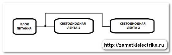 podklyuchenie_svetodiodnoj_lenty_подключение_светодиодной_ленты_4