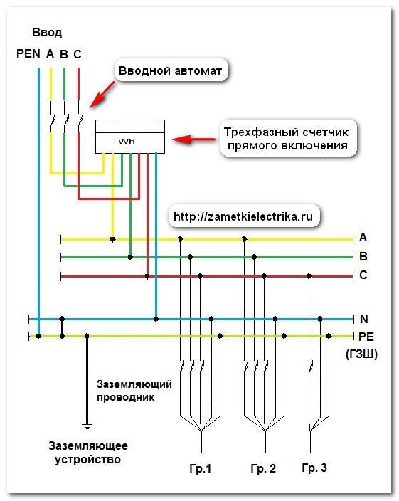 razdelenie_pen_provodnika_разделение_pen_проводника_10