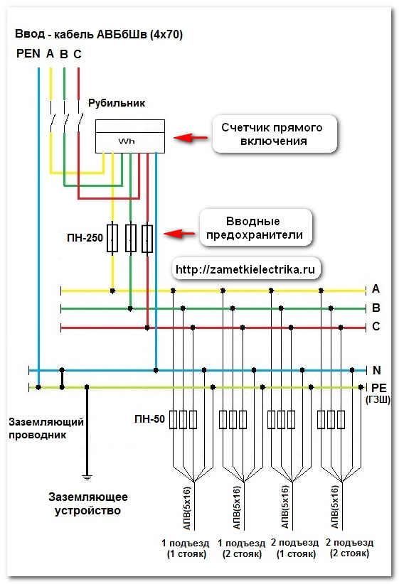 схема трехфазного ввода с