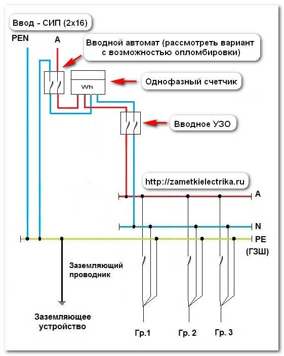 razdelenie_pen_provodnika_разделение_pen_проводника_25