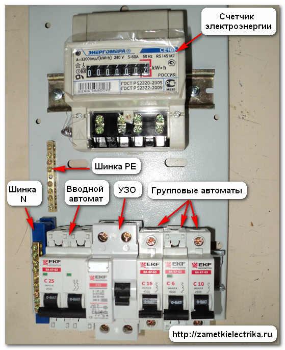 Щиты защиты и учета электроэнергии наружной установки