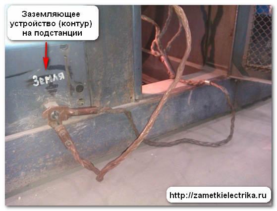 texnicheskie_meropriyatiya_po_podgotovke_rabochego_mesta_технические_мероприятия_по_подготовке_рабочего_места_18