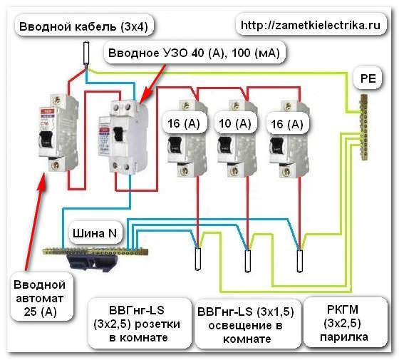 elektroprovodka_v_bane_электропроводка_в_бане_16