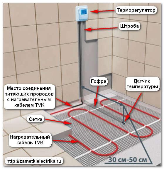 Схема для монтажа электропроводки