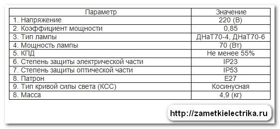 sxema_podklyucheniya_svetilnika_zhku_схема_подключения_светильника_жку_1