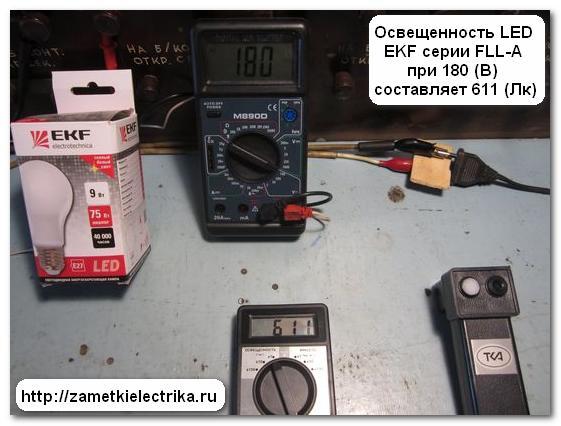 sravnenie_lamp_po_svetovomu_potoku_сравнение_ламп_по_световому_потоку_32