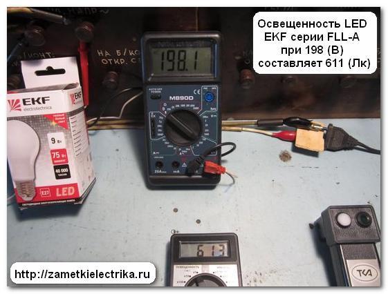sravnenie_lamp_po_svetovomu_potoku_сравнение_ламп_по_световому_потоку_33
