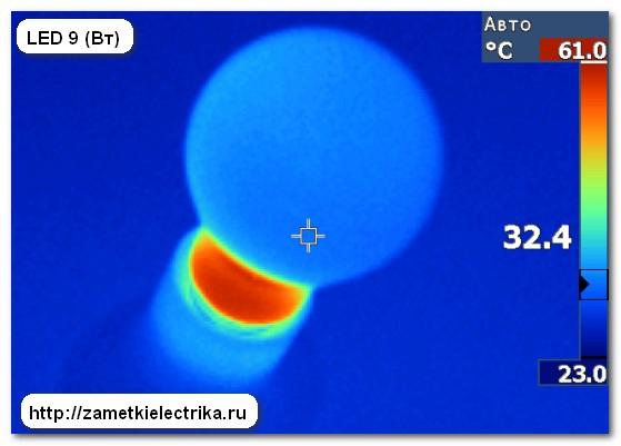 sravnenie_lamp_po_temperature_nagreva_i_potreblyaemoj_moshhnosti_сравнение_ламп_по_температуре_нагрева_и_потребляемой_мощности_9