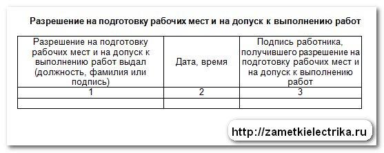 dopusk_brigady_k_rabote_v_elektroustanovkax_po_naryadu_допуск_бригады_в_электроустановках_по_наряду_17