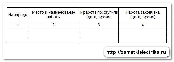 dopusk_brigady_k_rabote_v_elektroustanovkax_po_naryadu_допуск_бригады_в_электроустановках_по_наряду_21