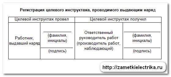 dopusk_brigady_k_rabote_v_elektroustanovkax_po_naryadu_допуск_бригады_в_электроустановках_по_наряду_29