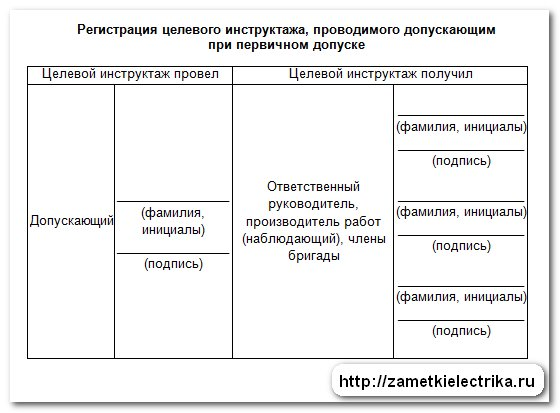 dopusk_brigady_k_rabote_v_elektroustanovkax_po_naryadu_допуск_бригады_в_электроустановках_по_наряду_30