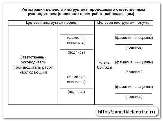 dopusk_brigady_k_rabote_v_elektroustanovkax_po_naryadu_допуск_бригады_в_электроустановках_по_наряду_31