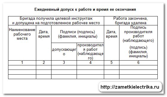 dopusk_brigady_k_rabote_v_elektroustanovkax_po_naryadu_допуск_бригады_в_электроустановках_по_наряду_32