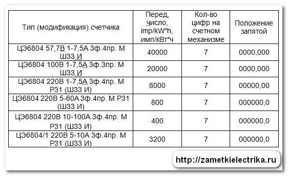 polozhenie_zapyatoj_na_schetnom_mexanizme_положение_запятой_на_счетном_механизме_8