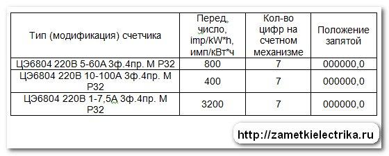 polozhenie_zapyatoj_na_schetnom_mexanizme_положение_запятой_на_счетном_механизме_9