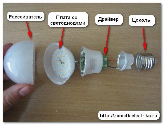 ustrojstvo_svetodiodnoj_lampy_устройство_светодиодной_лампы_1