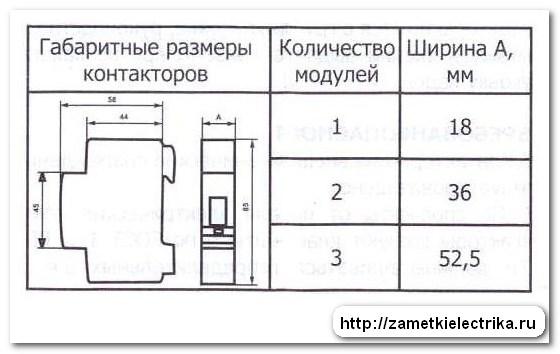 modulnyj_kontaktor_km-40_модульный_контактор_КМ-40_41