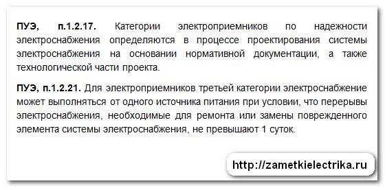 proekt_elektrosnabzheniya_ofisa_проект_электроснабжения_офиса_1
