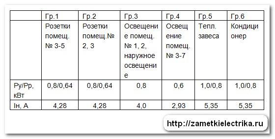 proekt_elektrosnabzheniya_ofisa_проект_электроснабжения_офиса_20