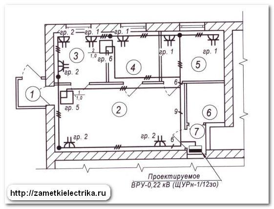 Проект электроснабжения офиса, расположенного в жилом доме