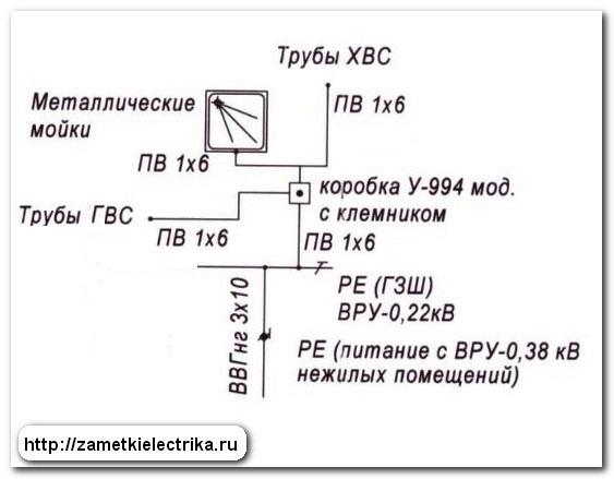proekt_elektrosnabzheniya_ofisa_проект_электроснабжения_офиса_2222