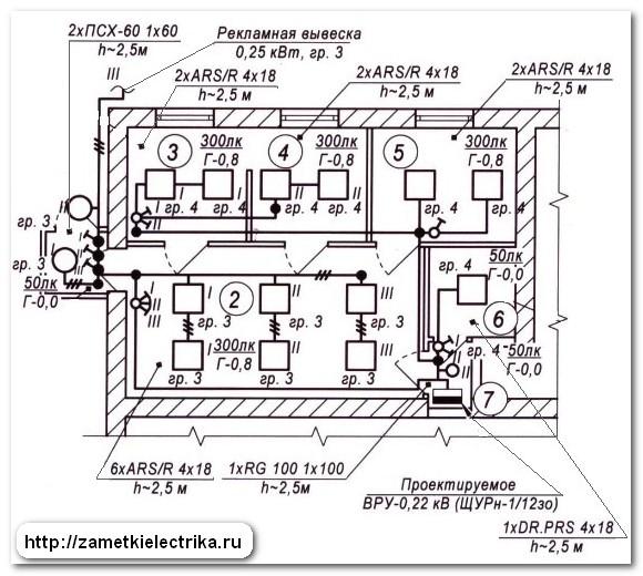 proekt_elektrosnabzheniya_ofisa_проект_электроснабжения_офиса_23