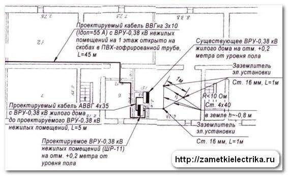 proekt_elektrosnabzheniya_ofisa_проект_электроснабжения_офиса_3