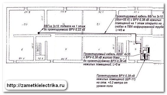 proekt_elektrosnabzheniya_ofisa_проект_электроснабжения_офиса_4