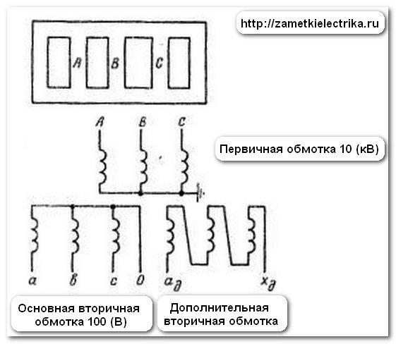 konstrukciya_i_sxema_podklyucheniya_ntmi