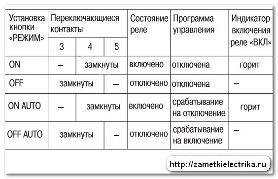 nedelnyj_elektronnyj_tajmer_te-15_недельный_электронный_таймер_тэ-15_25
